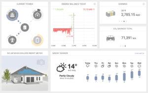 Fronius smart metre monitoring example